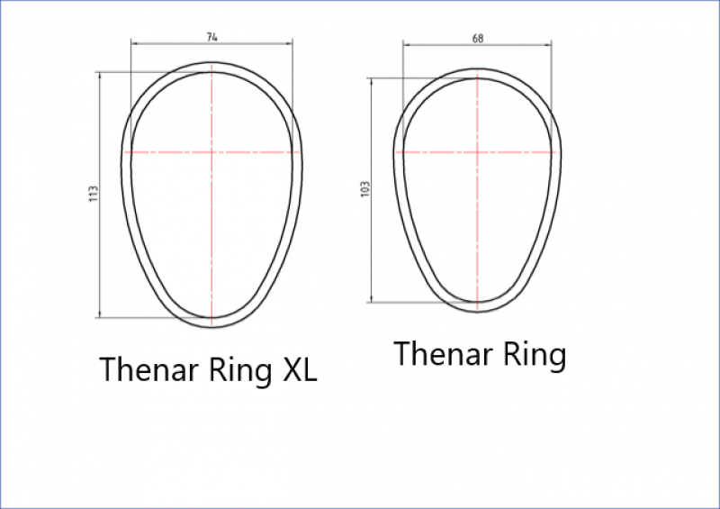 Scubaforce Thenar Ring-Set - XL